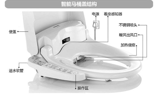 厕所革命:你家马桶能装智能马桶盖吗?